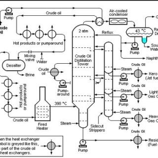 P Id Symbols Piping P & ID CAD Symbols Wiring Diagram ~ Odicis